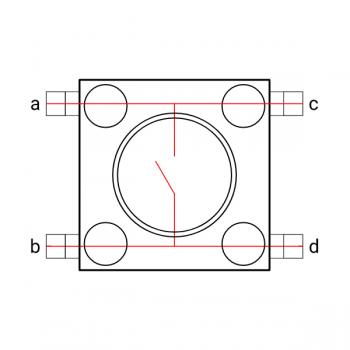 Diagrama do Botão
