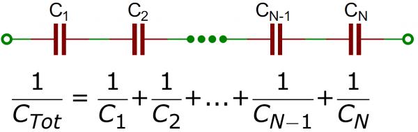 calc-cap-series