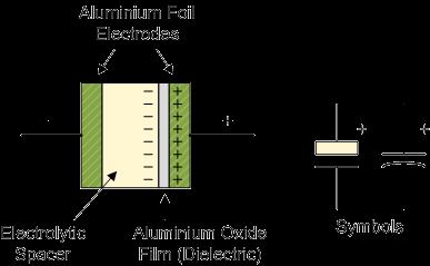 montagem-cap-eletrolitico