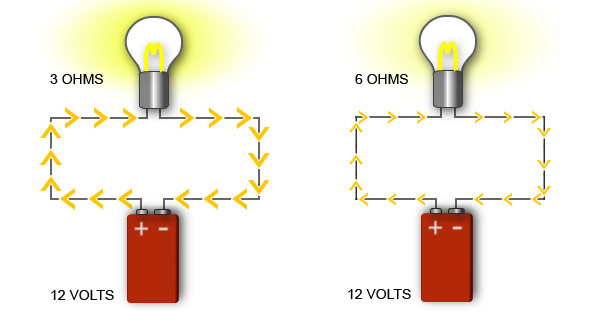 res-circuit