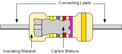 res-carbon