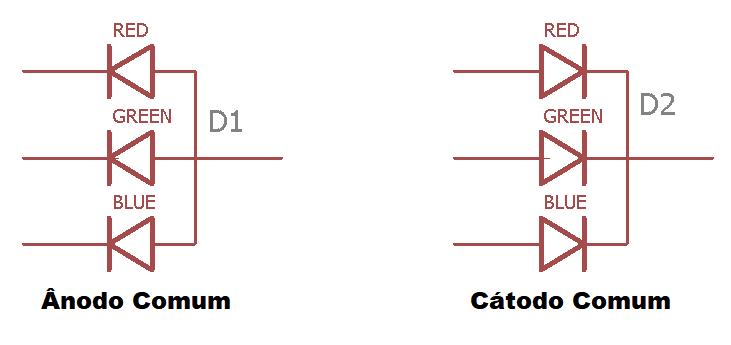 anodo-catodo