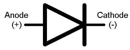 polaridade-diodo