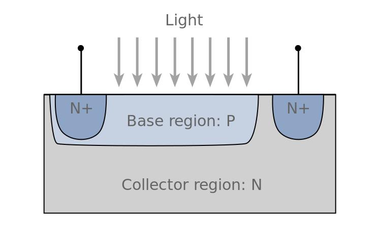 polarizacao-fototransistor