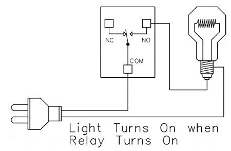 acionamento-lampadas