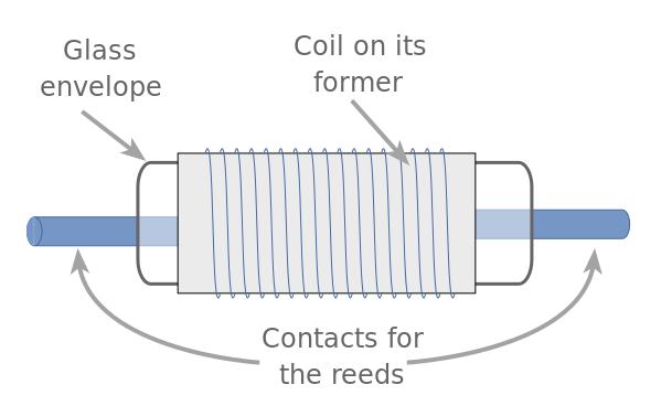construca-reed-relay