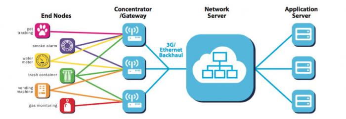 estrutura-comunicacao-protocolo