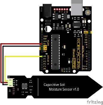 circuito-eletrico
