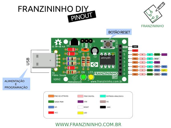 pinagem-franzininho-diy