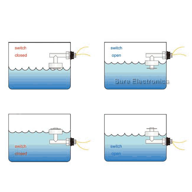 exemplo-funcionamento-sensor-tipo-boia